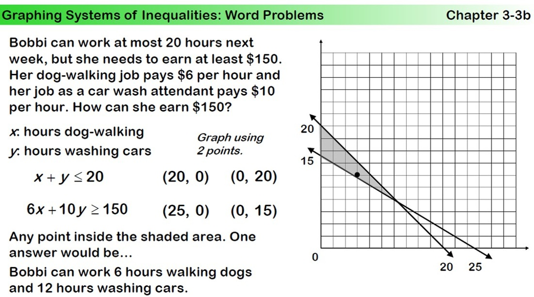 Oct 16 Oct 23 Algebra with Mr Petry – System of Inequalities Word Problems Worksheet